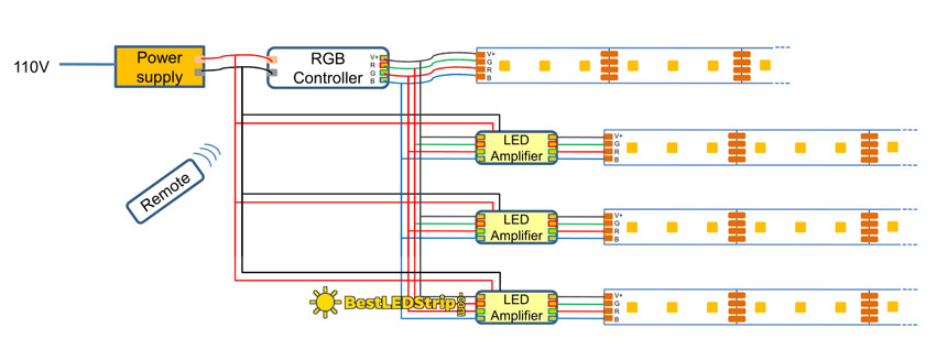 4 Pin Led Strip Light Wiring Diagram