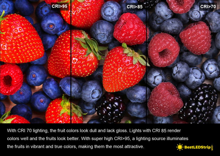 High CRI LED strip lighting compared with regular CRI