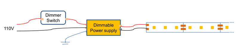 dimmable power supply installation