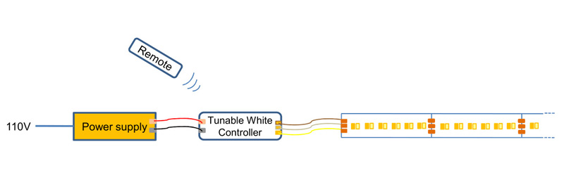 install tunable white LED strip using tunable white controller