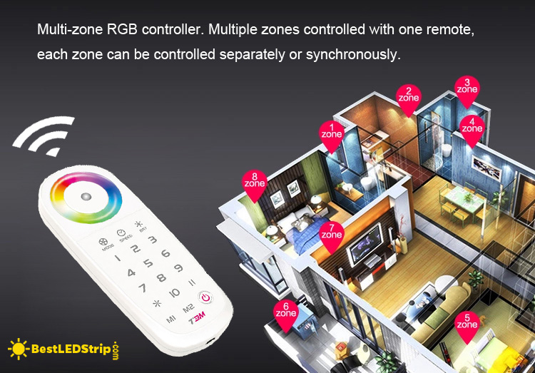 Multi-Zone RGB LED Controller