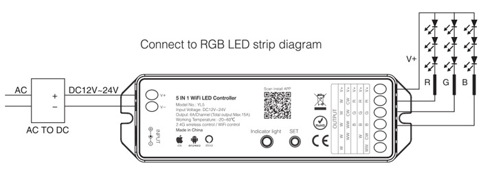 RGB LED strip WiFi controller