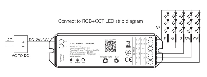 RGBCCT LED strip WiFi controller